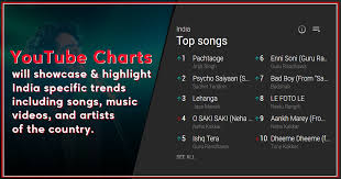 Top Charts Music Videos Youtube Introduces New Music Charts For India Musicplus