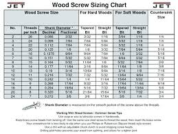 Wood Screw Strength Chart Pilot Hole Sizes For Wood Screws Size Chart Lag Magnetic M6