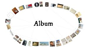 Album Word Album Word History Connections Youtube