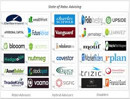 The State Of Robo Advisors Personal Financial Advisor As A