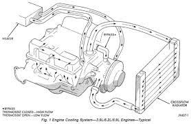 similiar dodge dakota heater core diagram keywords 2000 durango cooling system diagram wiring diagram