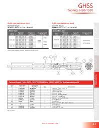 Ck Connection Abrasives Tooling Manualzz Com