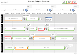 Visio 2016 Gantt Chart Product Delivery Plan Roadmap Template Visio Microsoft