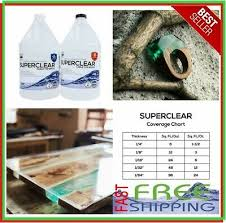 Self Leveling Coverage Chart 2 Gallon Kit Ultra Clear Epoxy Resin Liquid Glass Self Leveling Tables Bar Top 744759975676 Ebay