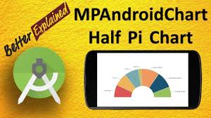 Custom Pie Chart Android Example Mpandroidchart Tutorial Better Than Android Graphview 6 Animated Colorful Half Pie Chart