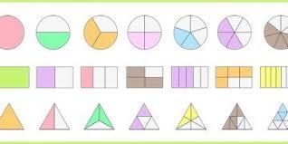 Third Grade Mathematics Chart 3rd Grade Fractions Worksheets Parenting
