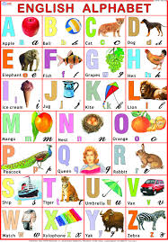 Abcd Chart Online Buy English Alphabet Chart For Kids 70 X 100 Cm Book