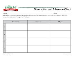 Observation Chart For Students Graphic Organizers For Scientific Content Science A Z