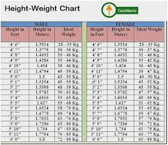 Height And Weight Chart For Indian Army Army Height And Weight Chart Male And Female Www