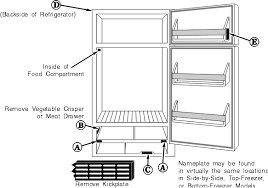 refrigerator diagnosis and repair basics chapter 3 Wiring Diagram Of Refrigerator possible refrigerator nameplate locations wiring diagram for refrigerator ice maker