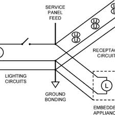wiring model used in our experiment two rooms one breaker box one