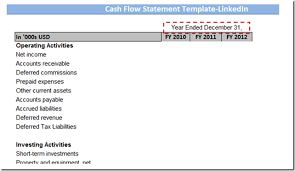 Account Receivable Statement Template Learn How To Prepare A Cash Flow Statement Template In Excel