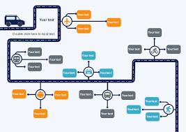 Creative Flow Chart Top 10 Creative Flowchart Templates For Stunning Visual