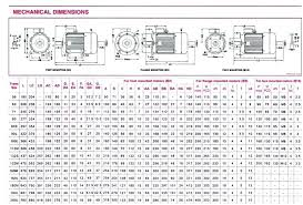 Electric Motor Frame Size Chart Pdf 37 Uncommon Nema Dimension Chart