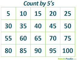 Counting By 25 Chart Printable Count By 5 Practice Chart