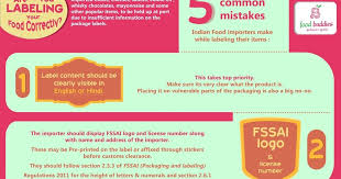 food millionaire idea 5 mon mistakes in food label by indian food importers
