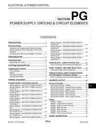 nissan juke wire diagram simple wiring diagram site nissan juke wiring diagram pdf wiring diagrams best 2019 nissan juke 2014 nissan juke power supply