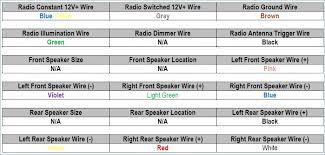 new radio wiring diagram honda accord 1996 honda accord car stereo