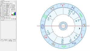 Singers And Songwriters With Sun In Pisces Astrogeography Blog