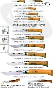 Swiss Army Knife Size Chart Opinel Big Chart Carving Opinel Knife Global Knife Set
