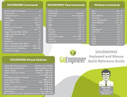 How To Make A Quick Reference Guide Shape Your World Solidworks Shortcuts Quick Reference Guide