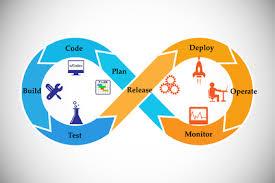 Cross Functional Business Processes Impact Iot Customer