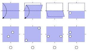 then one or more holes are punched in the folded piece of paper can you point to the answer that shows what the square piece of paper will look like when