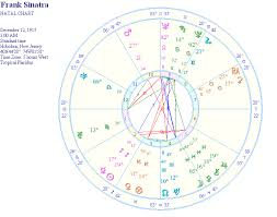 Frank Sinatra Astrology Natal Report And Birth Chart