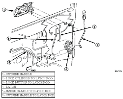 1996 Dodge Dakota Wiring Diagrams