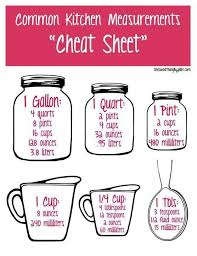 Conversion Chart Gallons To Cups Common Kitchen Measurements Converting Gallons To Cups