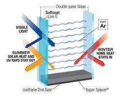 Energy Efficient Glass Options Stanek Custom Vinyl Windows
