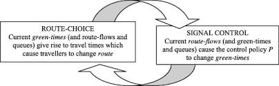 example of process essay muet stpm