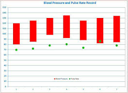 How To Graph Blood Pressure On Excel Blood Pressure Tracking Free Templates For Graphing Blood
