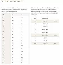 Shoe Width Chart Explained What Tips Do You Use In Ordering The Right Size Of Shoes And
