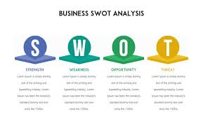 Swot Analysis Table Template 20 Creative Swot Analysis Templates Word Excel Ppt And Eps