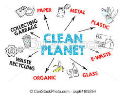 Clean Planet Collection And Recycling Of Waste Concept