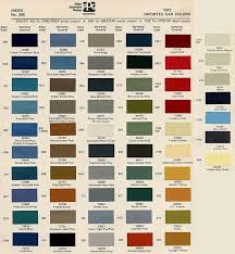 Color Code Book New Ppg Auto Paint Codes Coolfj Concept Color Code