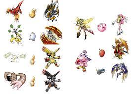 Digimon Armor Evolution Chart 67 Uncommon Agumon Evolution Tree