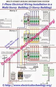single phase electrical wiring installation in a multi story 3 Phase To Single Phase Wiring Diagram single phase electrical wiring installation in a multi story building 3 phase to single phase transformer wiring diagram