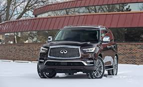 10 Best Full Size Suvs Of 2019 Every Large Suv Ranked