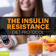 Insulin Resistance Food Chart The Insulin Resistance Diet Protocol To Help Prevent
