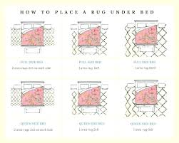 rug placement under bed rug under bed ideas under bed rug diagram of area rug placement