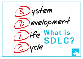 What Is Sdlc Sdlc What Is Sdlc And Why Is It Important To A Business