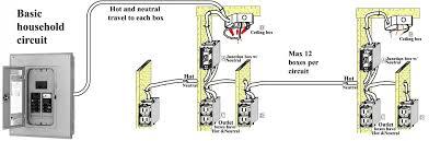residential electrical wiring diagrams pdf trusted wiring diagram basic electrical wiring for shed basic electrical house wiring diagrams