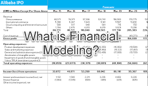 Financial Modeling Examples How To Build A Financial Model