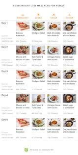 Diet Chart For Obese Person Pin On Weight