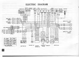 04 Honda 250 Ignition Wiring MSD Wiring Diagram