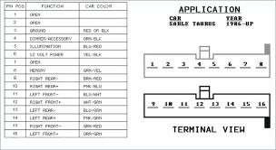 1993 ford mustang radio wiring diagram freddryer co 1990 Mustang Interior at 1990 Mustang Stereo Wiring Harness