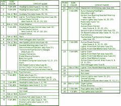 bmw 750li fuse diagram bmw auto wiring diagram schematic 06 bmw 325i fuse box diagram jodebal com on bmw 750li fuse diagram