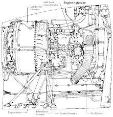 T-53-L-703 Engine